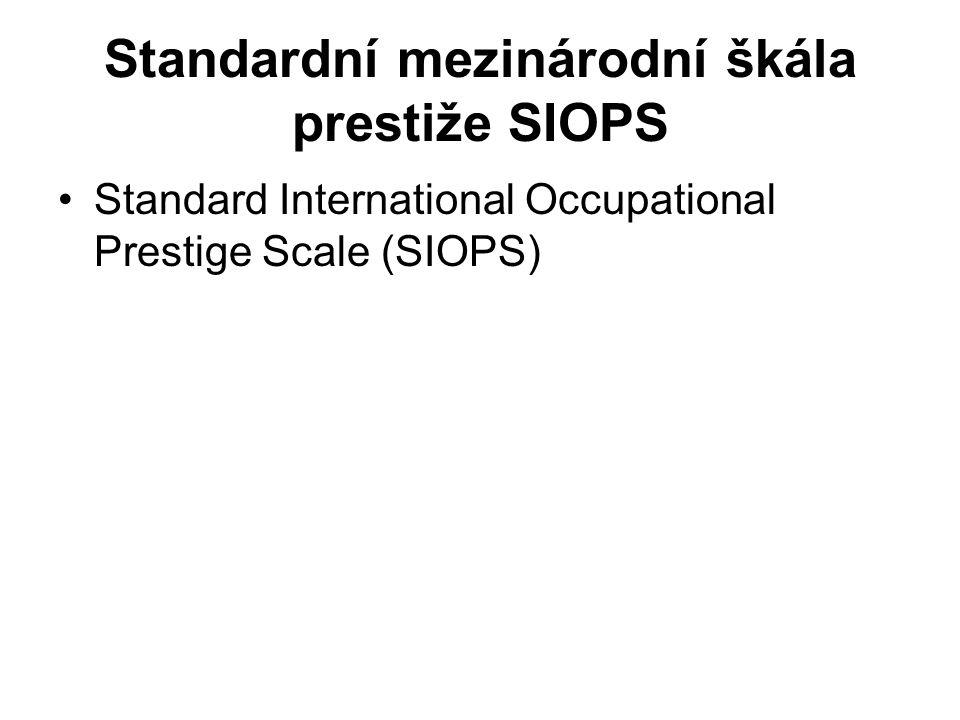 Standardní mezinárodní škála prestiže SIOPS Standard International Occupational Prestige Scale (SIOPS)