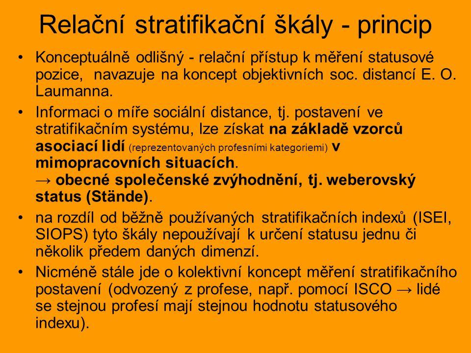 Relační stratifikační škály - princip Konceptuálně odlišný - relační přístup k měření statusové pozice, navazuje na koncept objektivních soc.