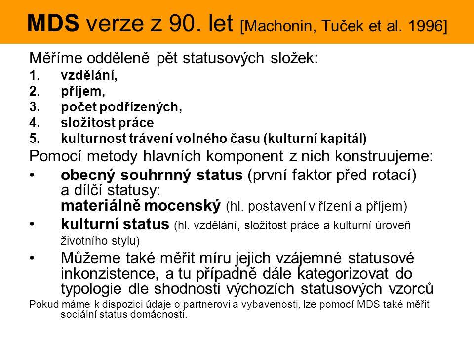 MDS verze z 90.let [Machonin, Tuček et al.
