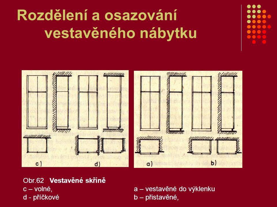 5.1Rozdělení a osazování vestavěného nábytku Nejběžnějším typem tohoto nábytku je speciálně konstruovaná skříň osazená do předem vymezeného prostoru stavby.