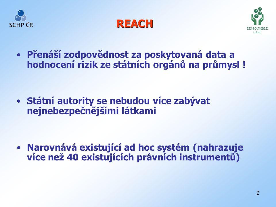 2 REACH Přenáší zodpovědnost za poskytovaná data a hodnocení rizik ze státních orgánů na průmysl .