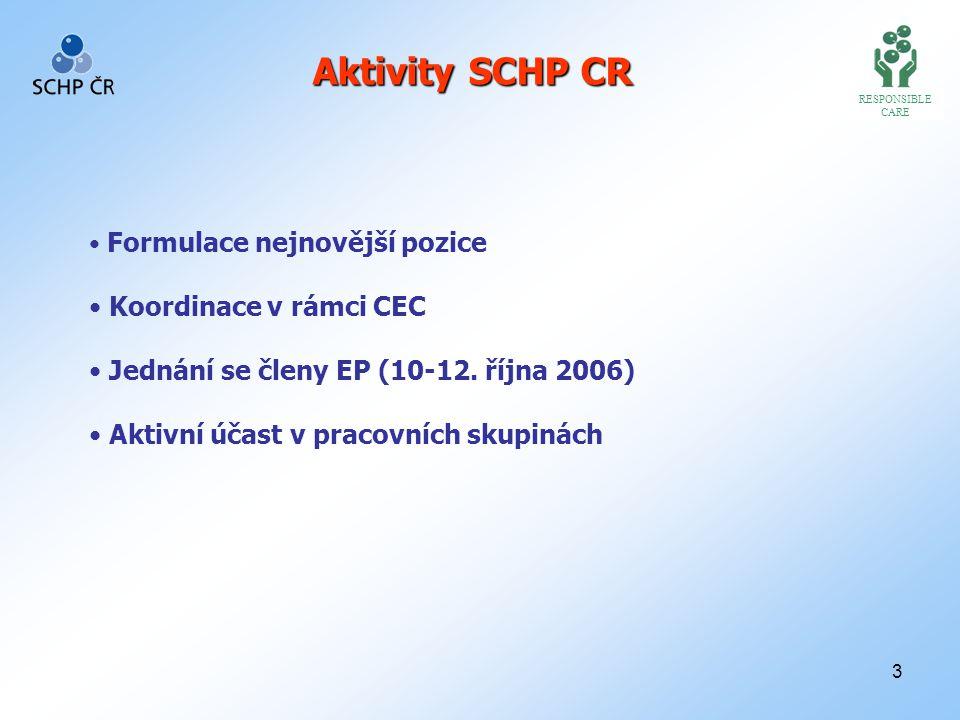 3 RESPONSIBLE CARE Formulace nejnovější pozice Koordinace v rámci CEC Jednání se členy EP (10-12.