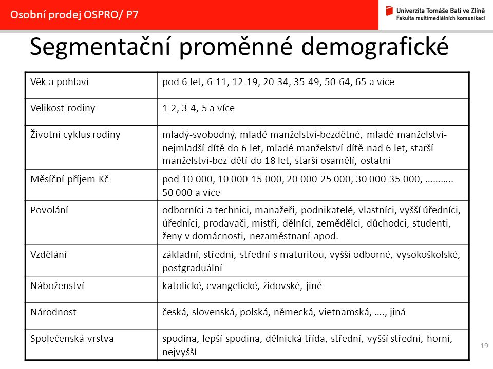 19 Segmentační proměnné demografické Osobní prodej OSPRO/ P7 Věk a pohlavípod 6 let, 6-11, 12-19, 20-34, 35-49, 50-64, 65 a více Velikost rodiny1-2, 3