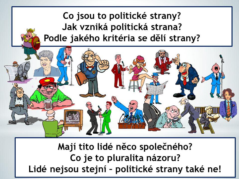 Co jsou to politické strany.Jak vzniká politická strana.