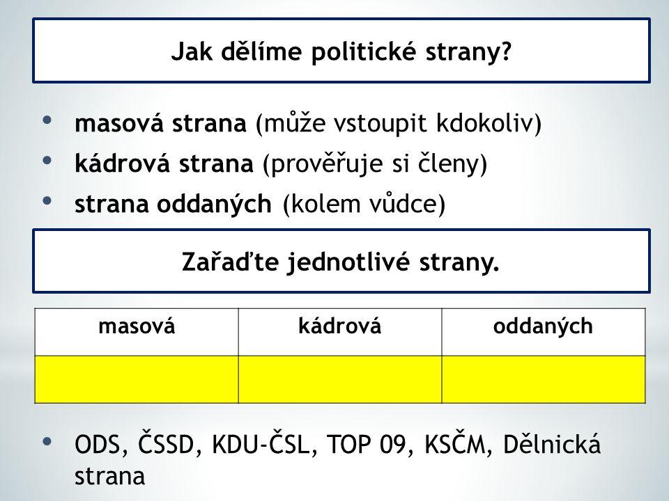 masová strana (může vstoupit kdokoliv) kádrová strana (prověřuje si členy) strana oddaných (kolem vůdce) ODS, ČSSD, KDU-ČSL, TOP 09, KSČM, Dělnická strana Jak dělíme politické strany.