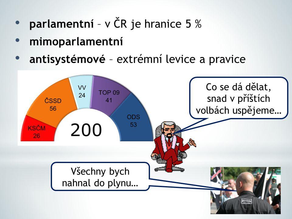 parlamentní – v ČR je hranice 5 % mimoparlamentní antisystémové – extrémní levice a pravice Co se dá dělat, snad v příštích volbách uspějeme… Všechny bych nahnal do plynu…