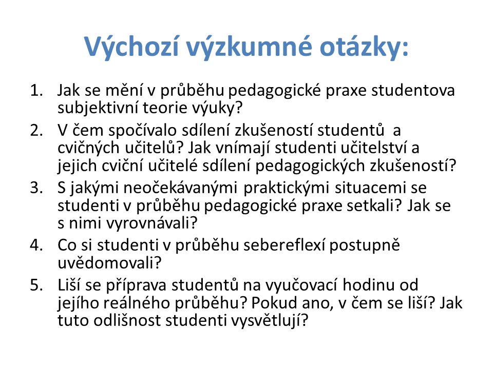 Výchozí výzkumné otázky: 1.Jak se mění v průběhu pedagogické praxe studentova subjektivní teorie výuky? 2.V čem spočívalo sdílení zkušeností studentů