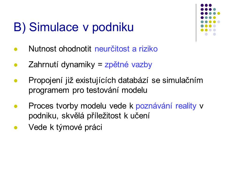 B) Simulace v podniku Nutnost ohodnotit neurčitost a riziko Zahrnutí dynamiky = zpětné vazby Propojení již existujících databází se simulačním programem pro testování modelu Proces tvorby modelu vede k poznávání reality v podniku, skvělá příležitost k učení Vede k týmové práci