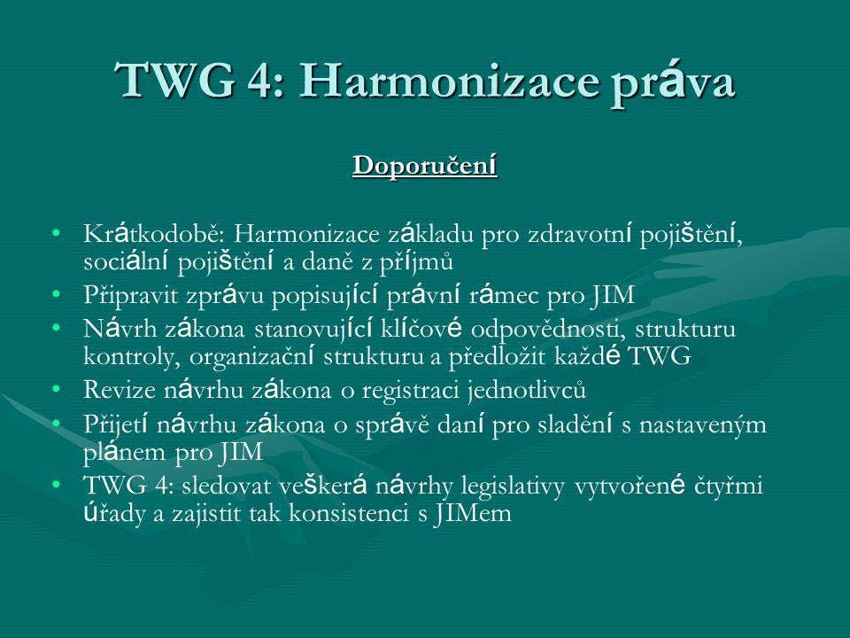 TWG 4: Harmonizace pr á va Doporučen í Kr á tkodobě: Harmonizace z á kladu pro zdravotn í poji š těn í, soci á ln í poji š těn í a daně z př í jmů Při