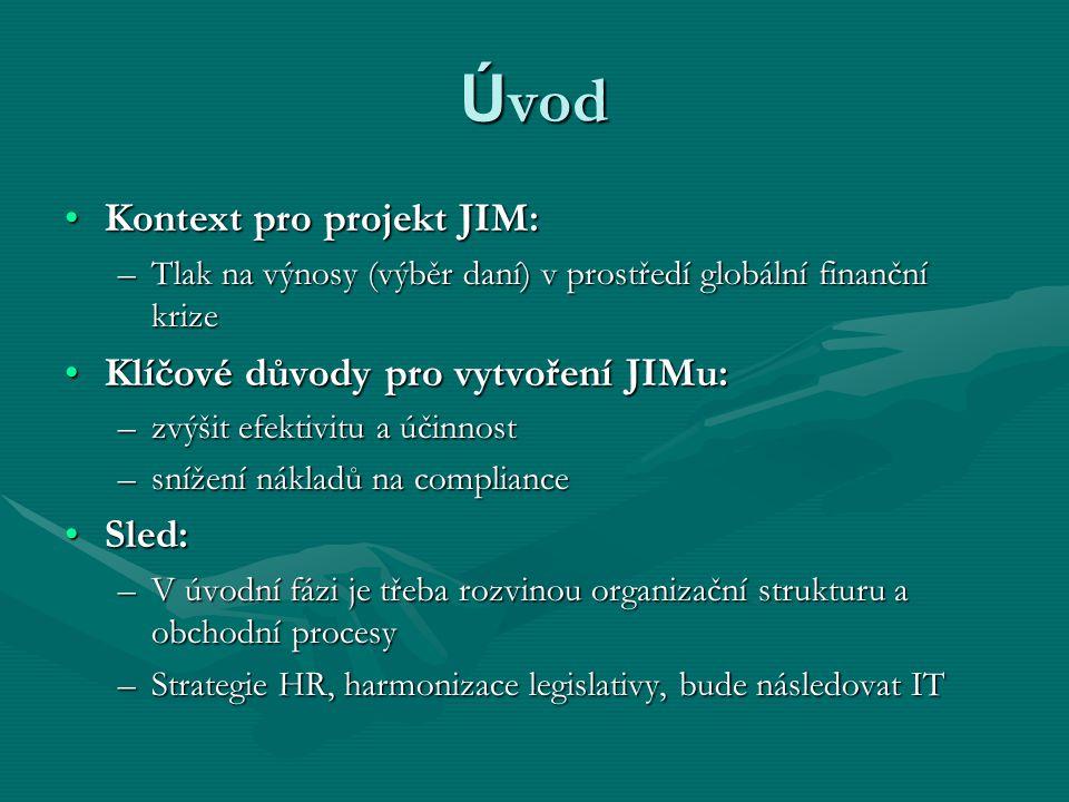 Kontext pro projekt JIM:Kontext pro projekt JIM: –Tlak na výnosy (výběr daní) v prostředí globální finanční krize Klíčové důvody pro vytvoření JIMu:Kl