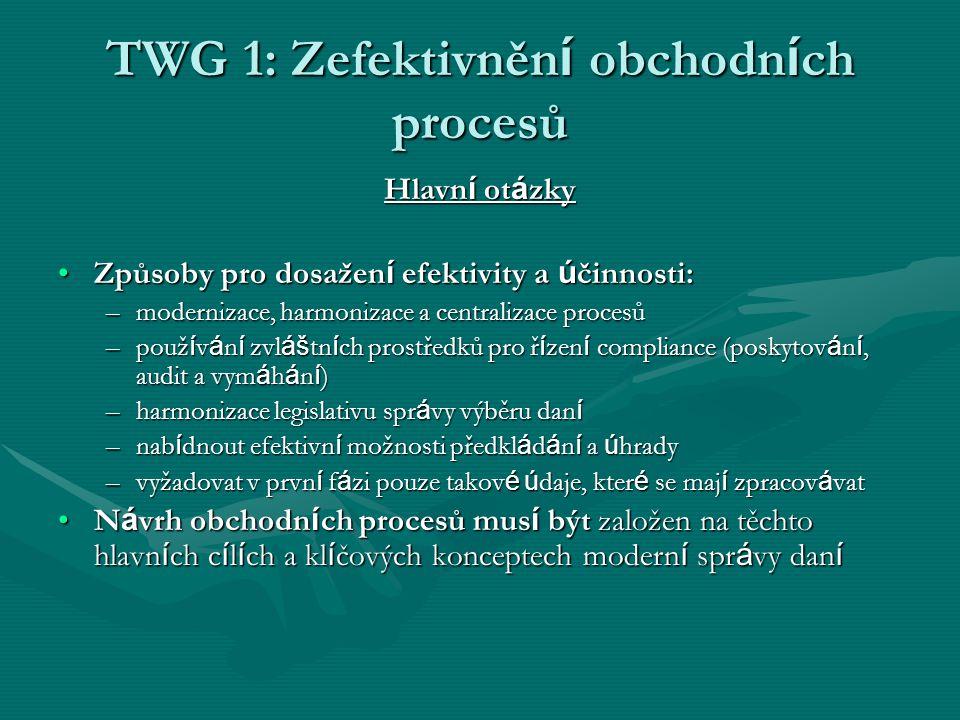 TWG 1: Zefektivněn í obchodn í ch procesů Hlavn í ot á zky Způsoby pro dosažen í efektivity a ú činnosti:Způsoby pro dosažen í efektivity a ú činnosti: –modernizace, harmonizace a centralizace procesů –použ í v á n í zvl áš tn í ch prostředků pro ř í zen í compliance (poskytov á n í, audit a vym á h á n í ) –harmonizace legislativu spr á vy výběru dan í –nab í dnout efektivn í možnosti předkl á d á n í a ú hrady –vyžadovat v prvn í f á zi pouze takov é ú daje, kter é se maj í zpracov á vat N á vrh obchodn í ch procesů mus í být založen na těchto hlavn í ch c í l í ch a kl í čových konceptech modern í spr á vy dan íN á vrh obchodn í ch procesů mus í být založen na těchto hlavn í ch c í l í ch a kl í čových konceptech modern í spr á vy dan í