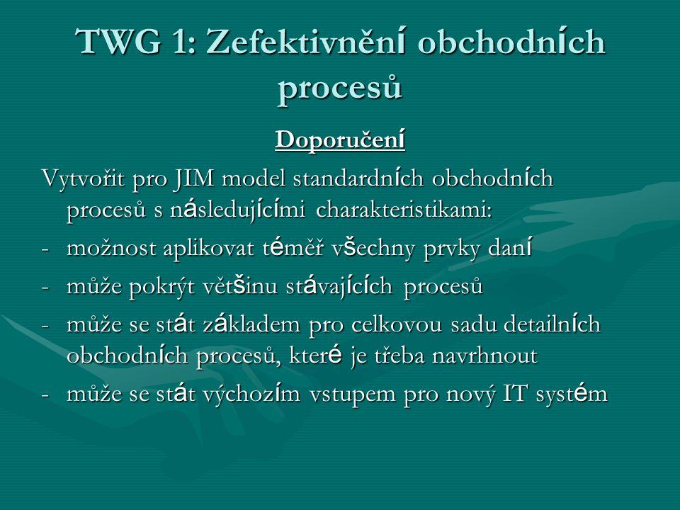 TWG 1: Zefektivněn í obchodn í ch procesů Doporučen í Vytvořit pro JIM model standardn í ch obchodn í ch procesů s n á sleduj í c í mi charakteristikami: -možnost aplikovat t é měř v š echny prvky dan í -může pokrýt vět š inu st á vaj í c í ch procesů -může se st á t z á kladem pro celkovou sadu detailn í ch obchodn í ch procesů, kter é je třeba navrhnout -může se st á t výchoz í m vstupem pro nový IT syst é m