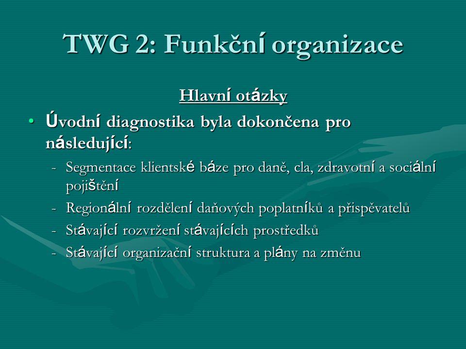 TWG 2: Funkčn í organizace Hlavn í ot á zky Ú vodn í diagnostika byla dokončena pro n á sleduj í c í :Ú vodn í diagnostika byla dokončena pro n á sled
