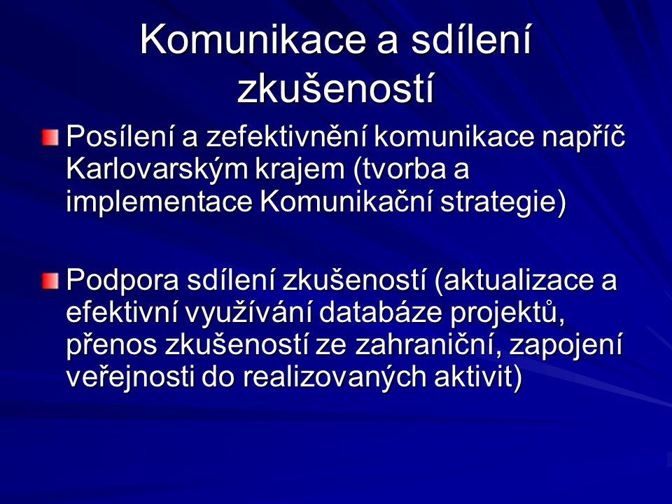 Komunikace a sdílení zkušeností Posílení a zefektivnění komunikace napříč Karlovarským krajem (tvorba a implementace Komunikační strategie) Podpora sd