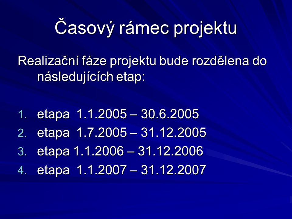Časový rámec projektu Realizační fáze projektu bude rozdělena do následujících etap: 1. etapa1.1.2005 – 30.6.2005 2. etapa1.7.2005 – 31.12.2005 3. eta
