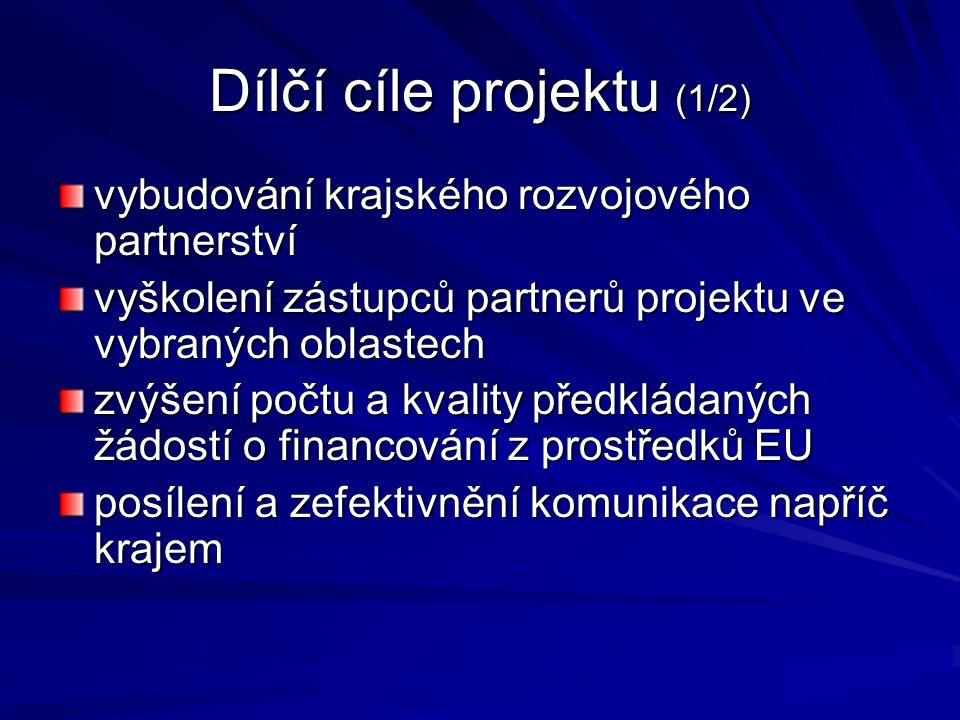 Dílčí cíle projektu (1/2) vybudování krajského rozvojového partnerství vyškolení zástupců partnerů projektu ve vybraných oblastech zvýšení počtu a kvality předkládaných žádostí o financování z prostředků EU posílení a zefektivnění komunikace napříč krajem