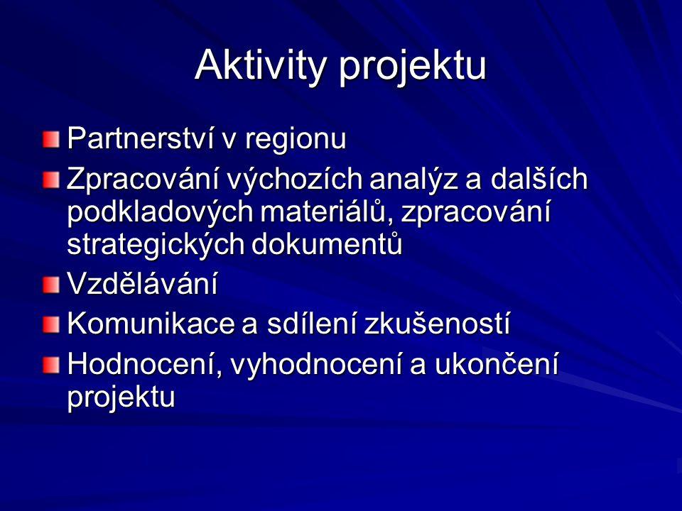Aktivity projektu Partnerství v regionu Zpracování výchozích analýz a dalších podkladových materiálů, zpracování strategických dokumentů Vzdělávání Komunikace a sdílení zkušeností Hodnocení, vyhodnocení a ukončení projektu
