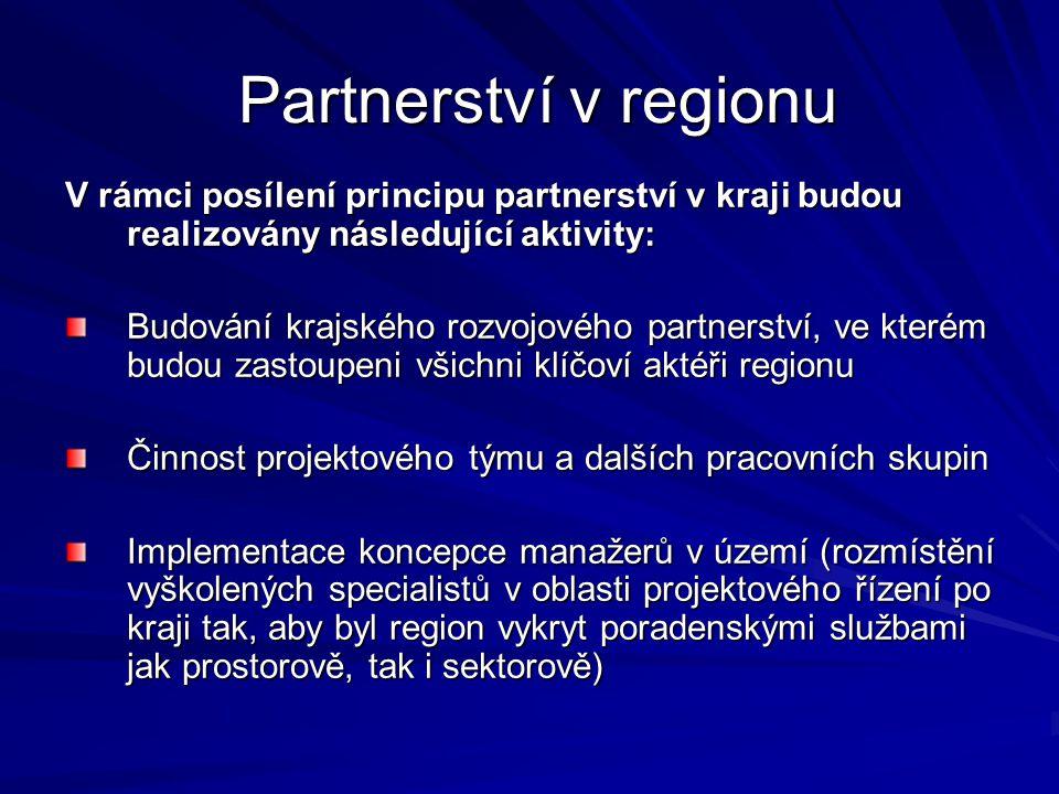 Partnerství v regionu Partnerství v regionu V rámci posílení principu partnerství v kraji budou realizovány následující aktivity: Budování krajského rozvojového partnerství, ve kterém budou zastoupeni všichni klíčoví aktéři regionu Činnost projektového týmu a dalších pracovních skupin Implementace koncepce manažerů v území (rozmístění vyškolených specialistů v oblasti projektového řízení po kraji tak, aby byl region vykryt poradenskými službami jak prostorově, tak i sektorově)