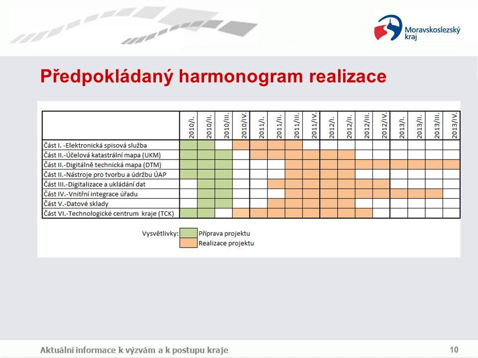 Předpokládaný harmonogram realizace Aktuální informace k výzvám a k postupu kraje 10