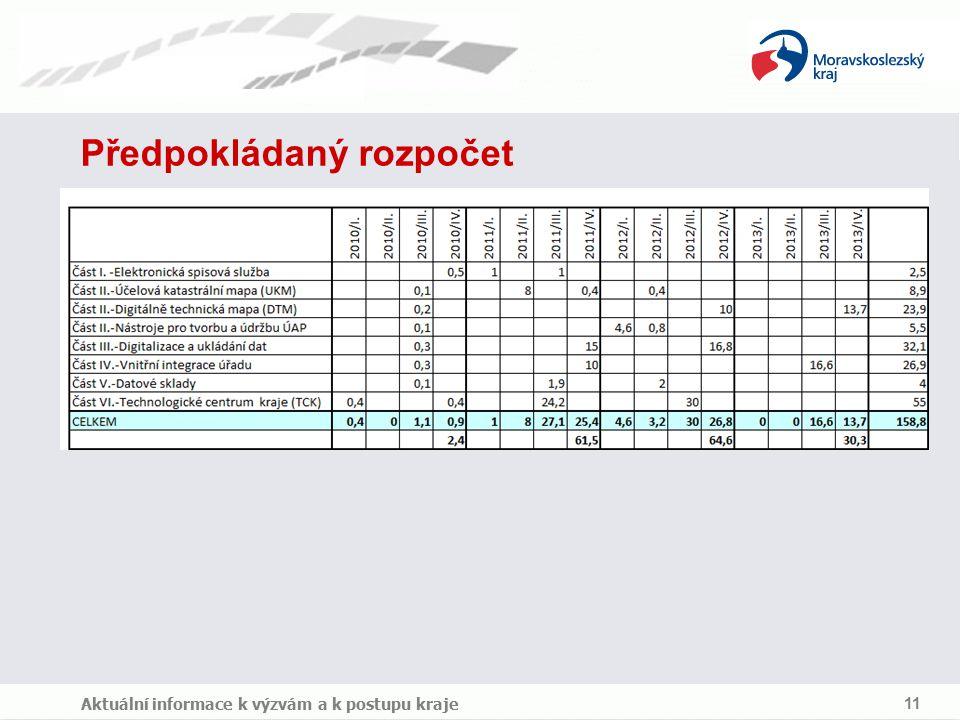 Předpokládaný rozpočet Aktuální informace k výzvám a k postupu kraje 11