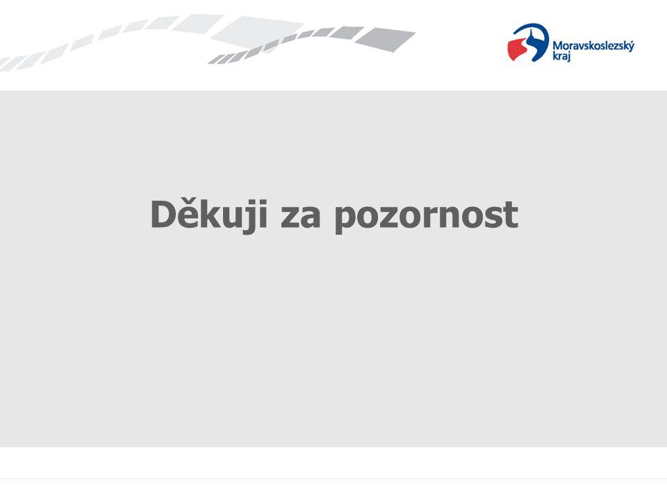 Jana Třísková Zuzana Hamzová Děkuji za pozornost