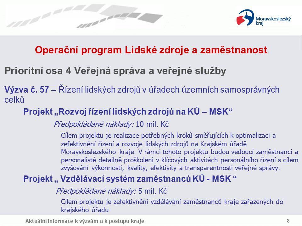 Operační program Lidské zdroje a zaměstnanost Prioritní osa 4 Veřejná správa a veřejné služby Výzva č.