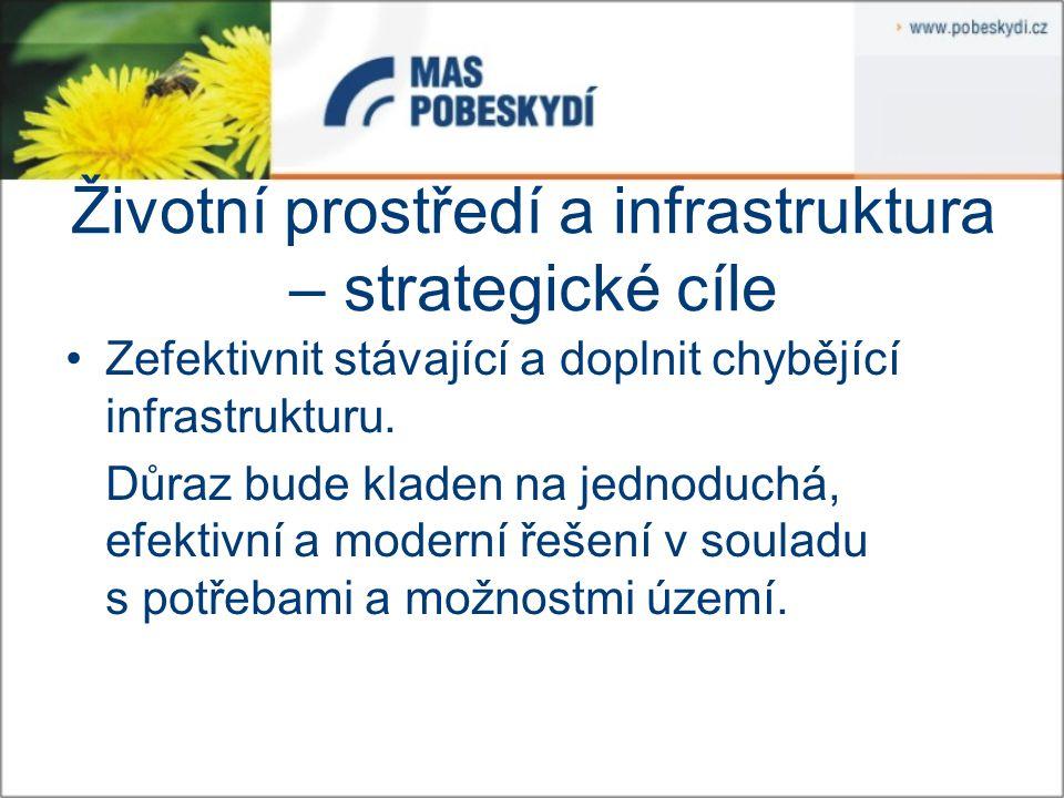 Životní prostředí a infrastruktura – strategické cíle Zefektivnit stávající a doplnit chybějící infrastrukturu.