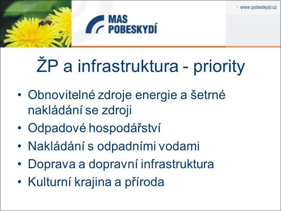 ŽP a infrastruktura - priority Obnovitelné zdroje energie a šetrné nakládání se zdroji Odpadové hospodářství Nakládání s odpadními vodami Doprava a dopravní infrastruktura Kulturní krajina a příroda