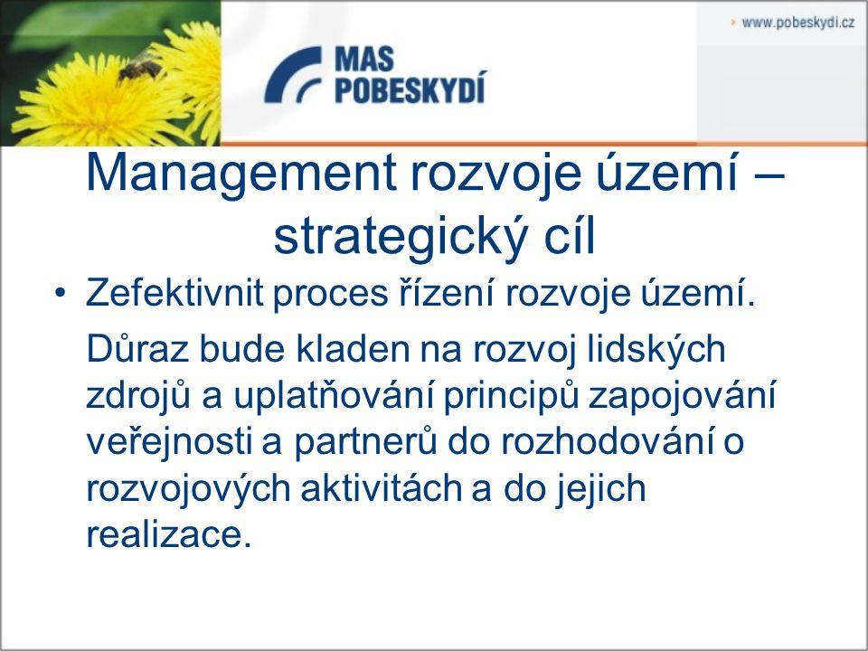 Management rozvoje území – strategický cíl Zefektivnit proces řízení rozvoje území. Důraz bude kladen na rozvoj lidských zdrojů a uplatňování principů