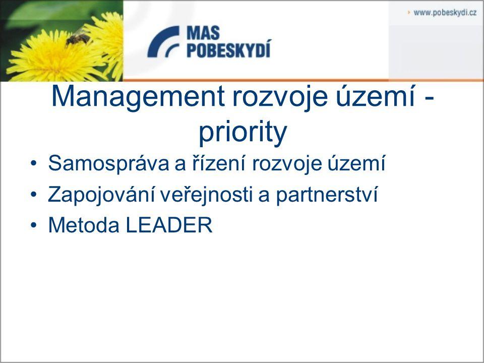 Management rozvoje území - priority Samospráva a řízení rozvoje území Zapojování veřejnosti a partnerství Metoda LEADER