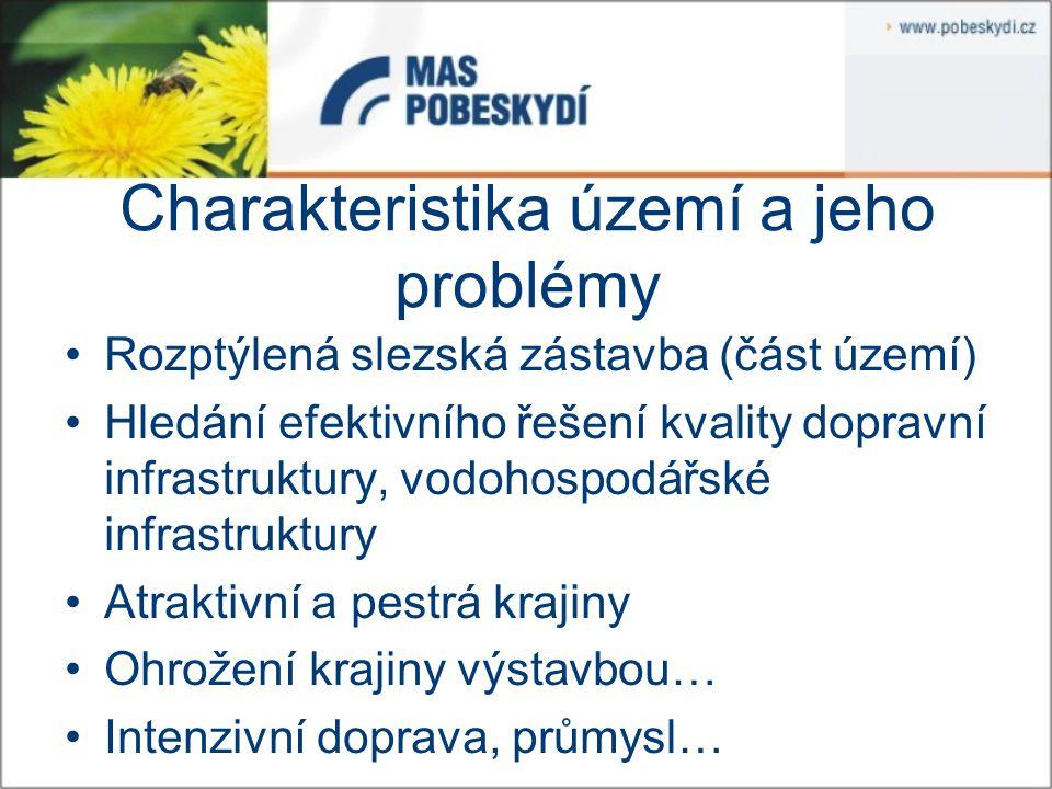 Charakteristika území a jeho problémy Rozptýlená slezská zástavba (část území) Hledání efektivního řešení kvality dopravní infrastruktury, vodohospodá