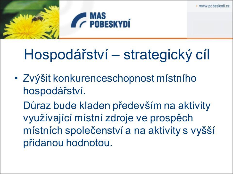 Hospodářství – strategický cíl Zvýšit konkurenceschopnost místního hospodářství. Důraz bude kladen především na aktivity využívající místní zdroje ve