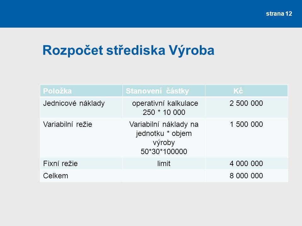 Rozpočet střediska Výroba PoložkaStanovení částky Kč Jednicové náklady operativní kalkulace 250 * 10 000 2 500 000 Variabilní režieVariabilní náklady