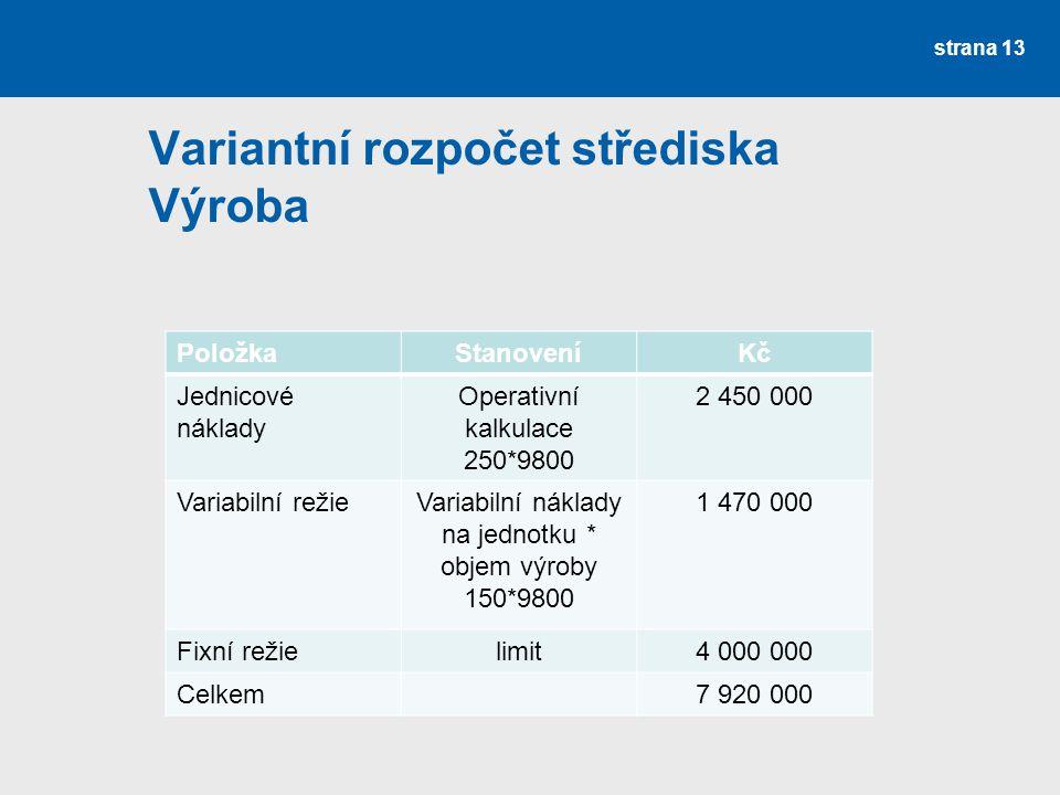 Variantní rozpočet střediska Výroba strana 13 PoložkaStanoveníKč Jednicové náklady Operativní kalkulace 250*9800 2 450 000 Variabilní režieVariabilní