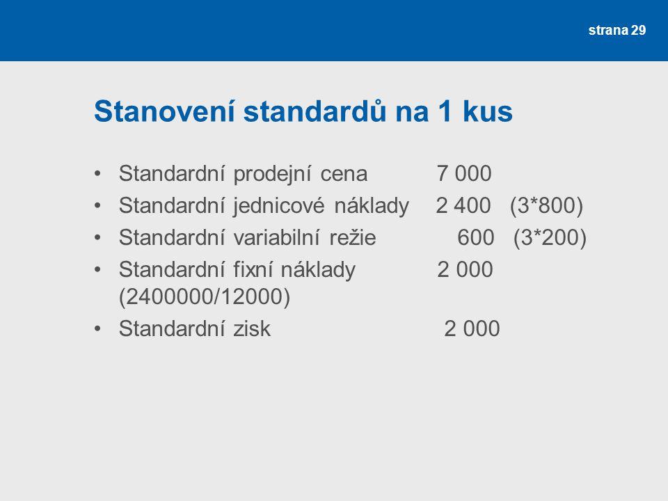 Stanovení standardů na 1 kus Standardní prodejní cena 7 000 Standardní jednicové náklady 2 400 (3*800) Standardní variabilní režie 600 (3*200) Standar