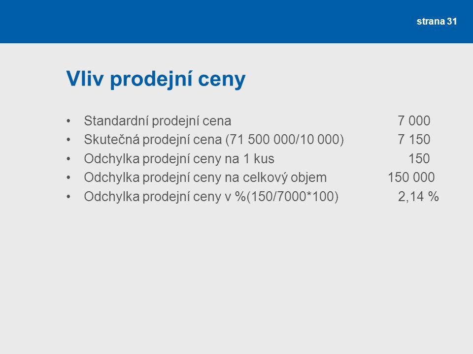Vliv prodejní ceny Standardní prodejní cena 7 000 Skutečná prodejní cena (71 500 000/10 000) 7 150 Odchylka prodejní ceny na 1 kus 150 Odchylka prodej