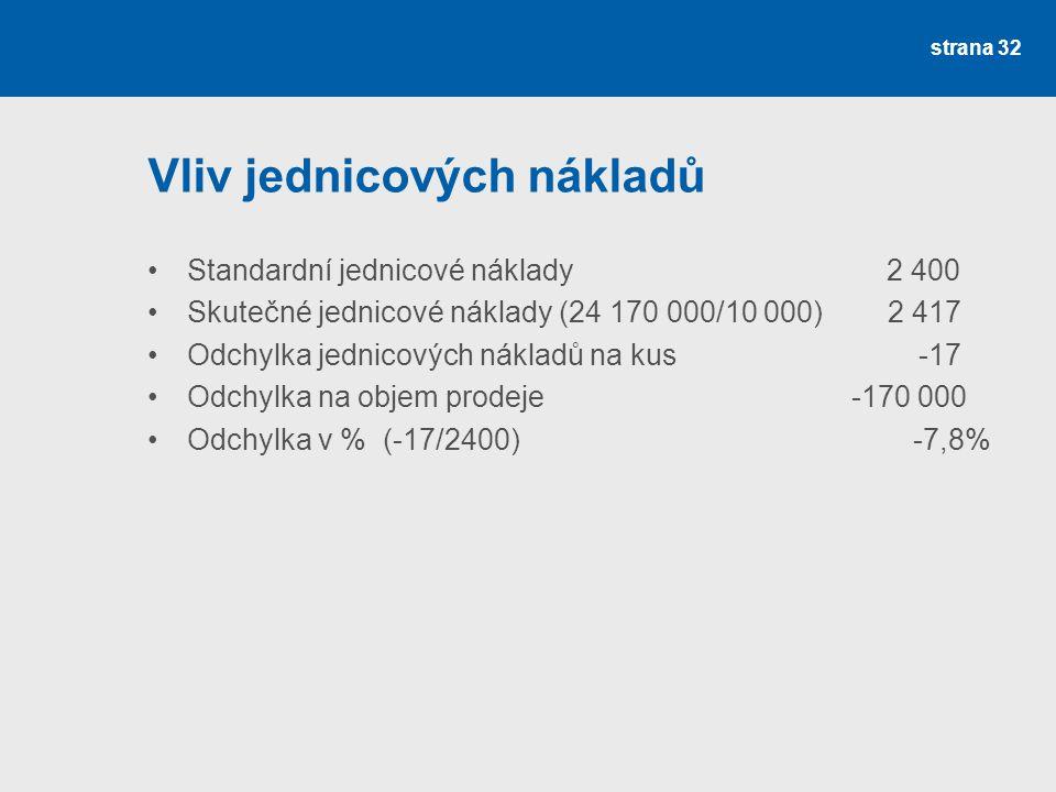 Vliv jednicových nákladů Standardní jednicové náklady 2 400 Skutečné jednicové náklady (24 170 000/10 000) 2 417 Odchylka jednicových nákladů na kus -