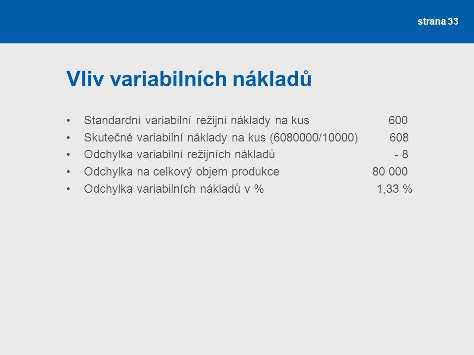 Vliv variabilních nákladů Standardní variabilní režijní náklady na kus 600 Skutečné variabilní náklady na kus (6080000/10000) 608 Odchylka variabilní