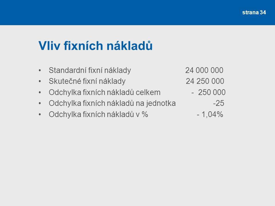 Vliv fixních nákladů Standardní fixní náklady 24 000 000 Skutečné fixní náklady 24 250 000 Odchylka fixních nákladů celkem - 250 000 Odchylka fixních