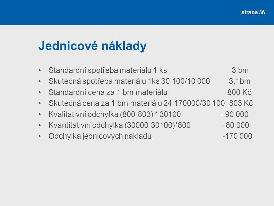 Jednicové náklady Standardní spotřeba materiálu 1 ks 3 bm Skutečná spotřeba materiálu 1ks 30 100/10 000 3,1bm Standardní cena za 1 bm materiálu 800 Kč