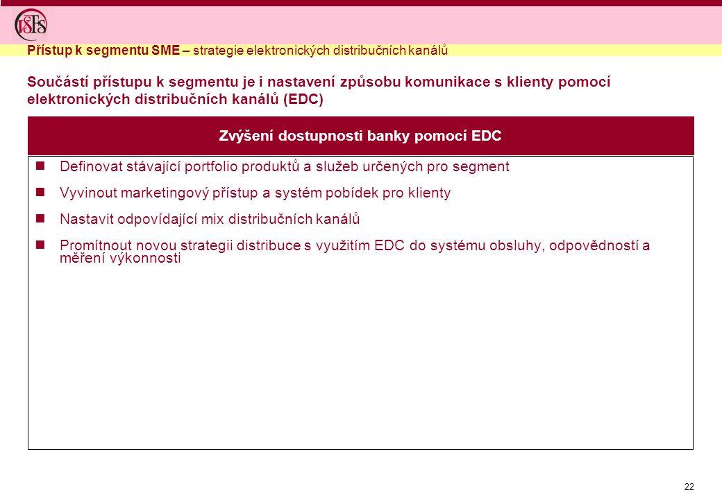 22 Součástí přístupu k segmentu je i nastavení způsobu komunikace s klienty pomocí elektronických distribučních kanálů (EDC) Definovat stávající portfolio produktů a služeb určených pro segment Vyvinout marketingový přístup a systém pobídek pro klienty Nastavit odpovídající mix distribučních kanálů Promítnout novou strategii distribuce s využitím EDC do systému obsluhy, odpovědností a měření výkonnosti Přístup k segmentu SME – strategie elektronických distribučních kanálů Zvýšení dostupnosti banky pomocí EDC