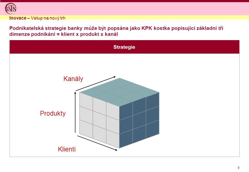 9 Strategie Podnikatelská strategie banky může být popsána jako KPK kostka popisující základní tři dimenze podnikání = klient x produkt x kanál Produkty Kanály Klienti Inovace – Vstup na nový trh