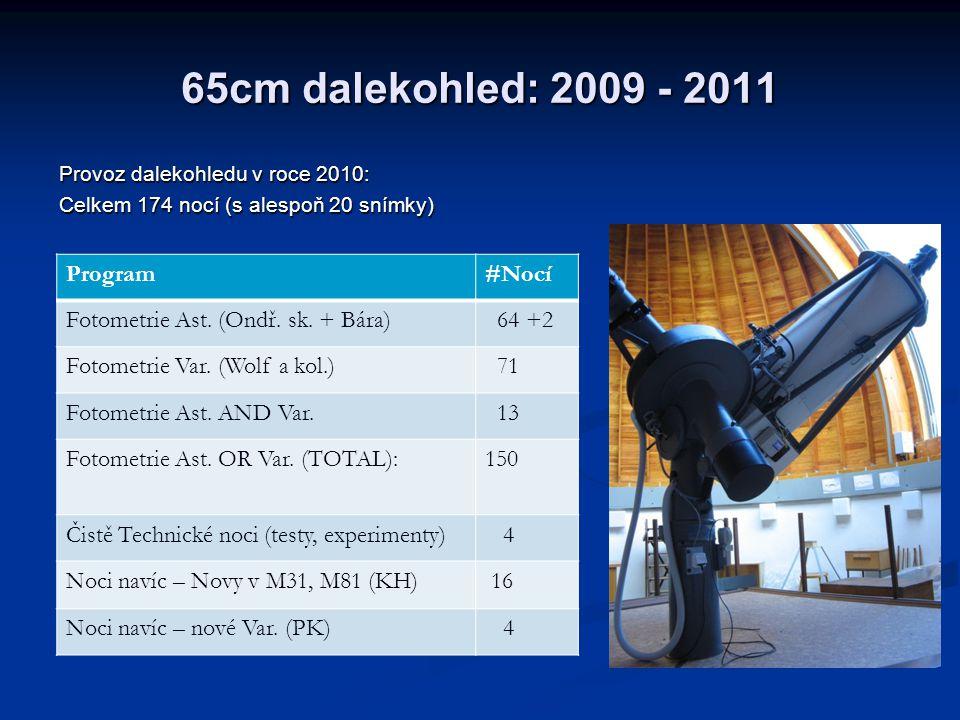 65cm dalekohled: 2009 - 2011 Provoz dalekohledu v roce 2010: Celkem 174 nocí (s alespoň 20 snímky) Program#Nocí Fotometrie Ast. (Ondř. sk. + Bára) 64