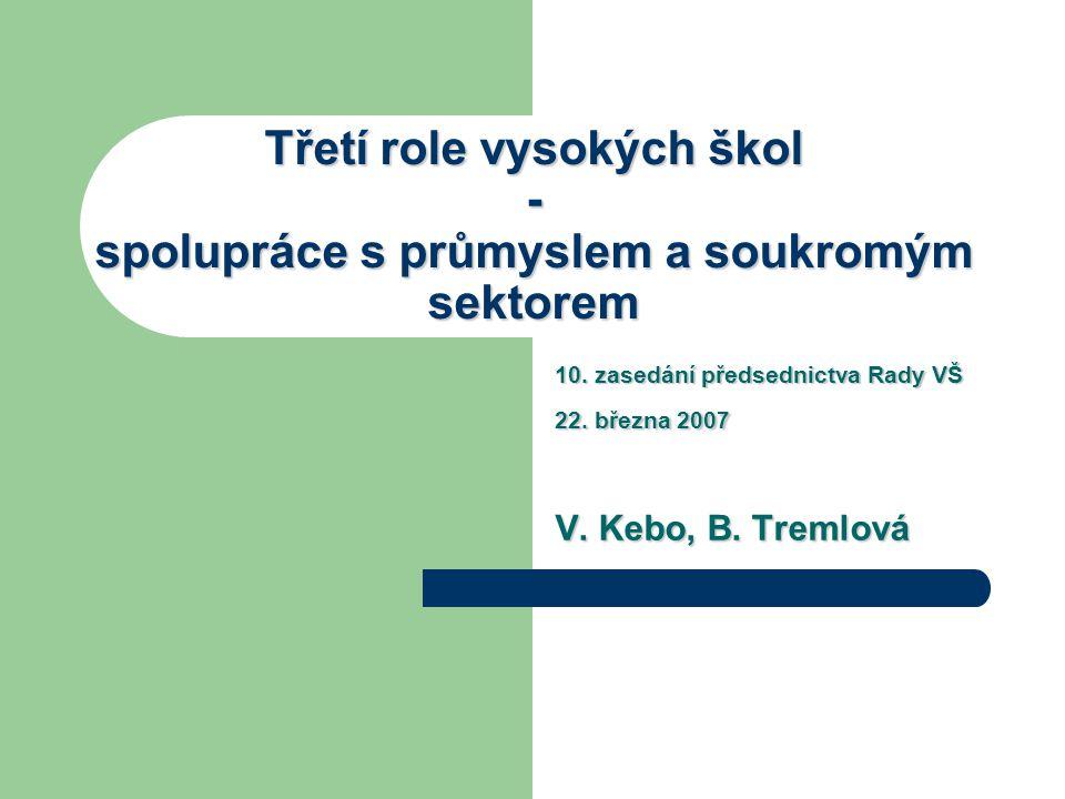 Třetí role vysokých škol - spolupráce s průmyslem a soukromým sektorem 10.