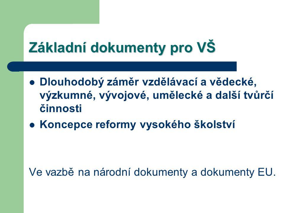 Základní dokumenty pro VŠ Dlouhodobý záměr vzdělávací a vědecké, výzkumné, vývojové, umělecké a další tvůrčí činnosti Koncepce reformy vysokého školství Ve vazbě na národní dokumenty a dokumenty EU.