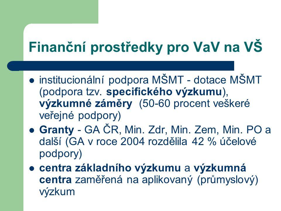 Finanční prostředky pro VaV na VŠ institucionální podpora MŠMT - dotace MŠMT (podpora tzv.