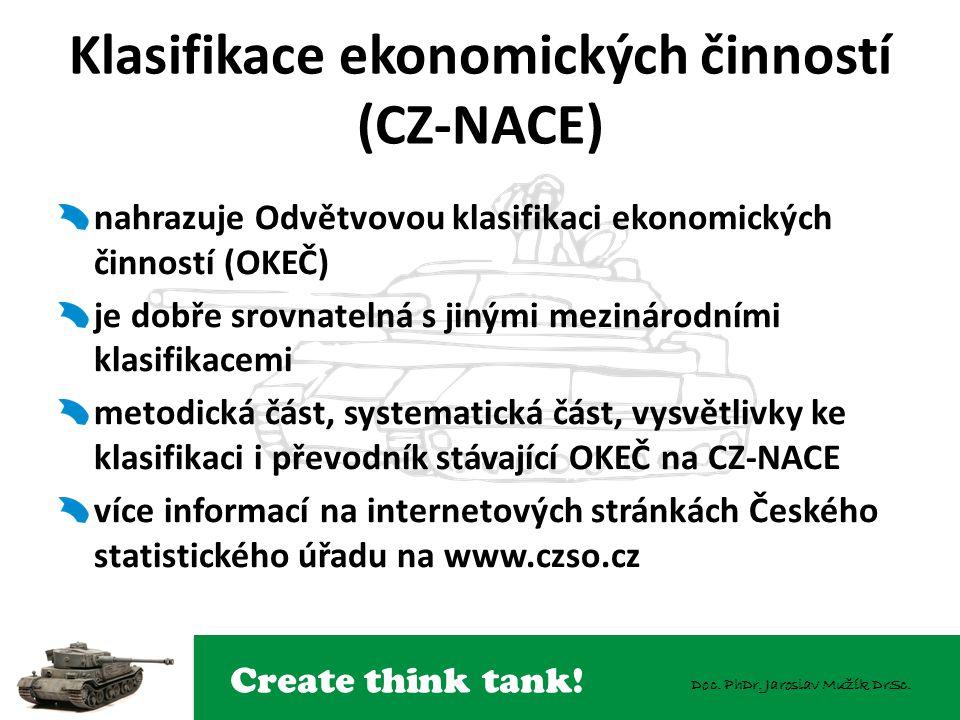 Create think tank! Doc. PhDr. Jaroslav Mužík DrSc. Klasifikace ekonomických činností (CZ-NACE) nahrazuje Odvětvovou klasifikaci ekonomických činností