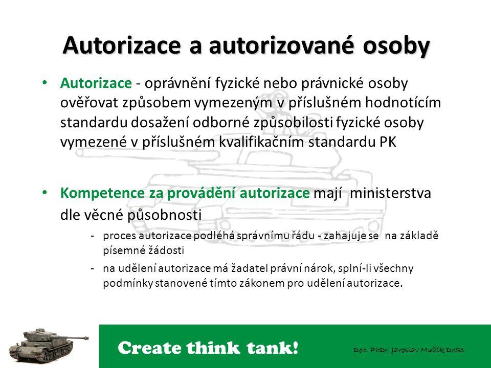 Create think tank! Doc. PhDr. Jaroslav Mužík DrSc. Autorizace a autorizované osoby Autorizace - oprávnění fyzické nebo právnické osoby ověřovat způsob