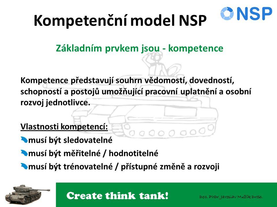 Create think tank! Doc. PhDr. Jaroslav Mužík DrSc. Kompetenční model NSP Základním prvkem jsou - kompetence Kompetence představují souhrn vědomostí, d