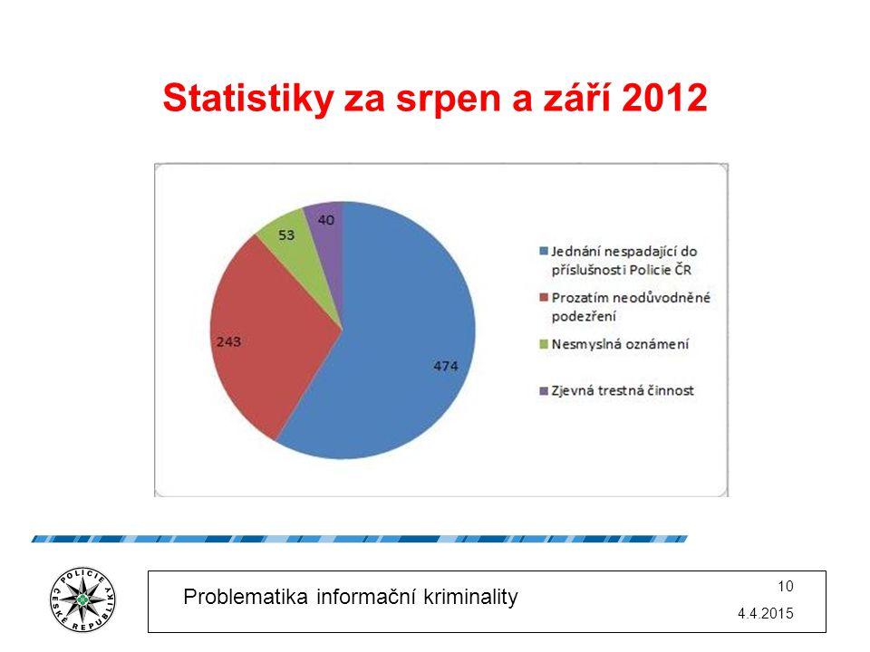 4.4.2015 10 Problematika informační kriminality Statistiky za srpen a září 2012